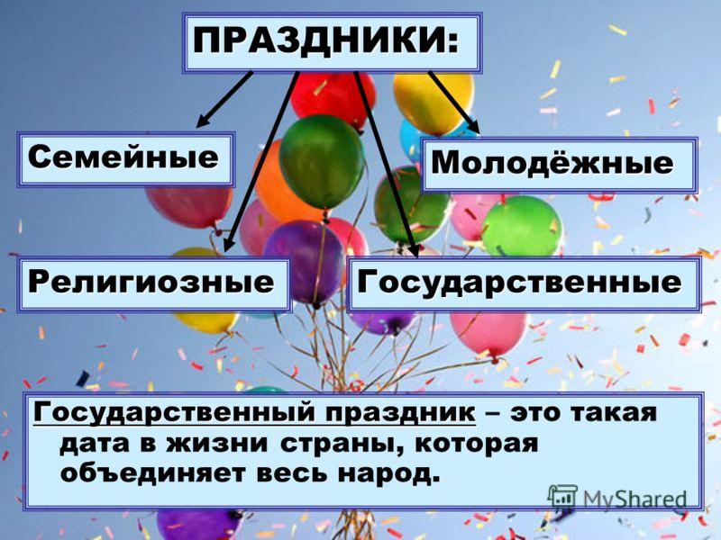 Государственный праздник Государственный праздник – это такая дата в жизни страны, которая объединяет весь народ. ПРАЗДНИКИ: Семейные Государственные Молодёжные Религиозные