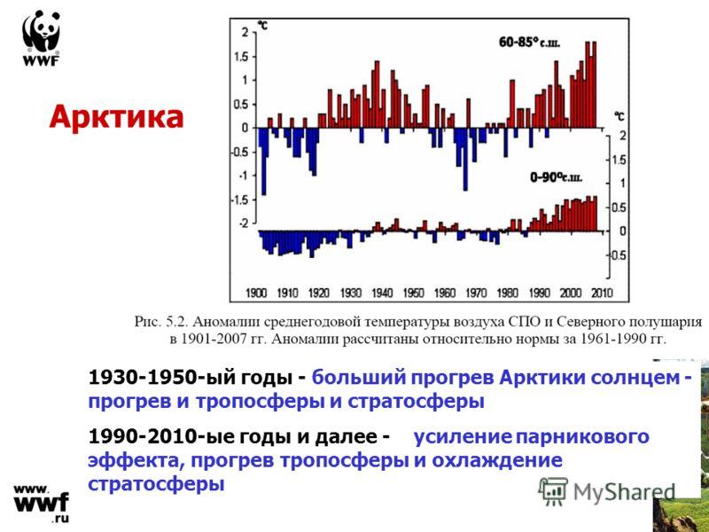 1930-1950-ый годы - больший прогрев Арктики солнцем - прогрев и тропосферы и стратосферы 1990-2010-ые годы и далее - усиление парникового эффекта, прогрев тропосферы и охлаждение стратосферы Арктика