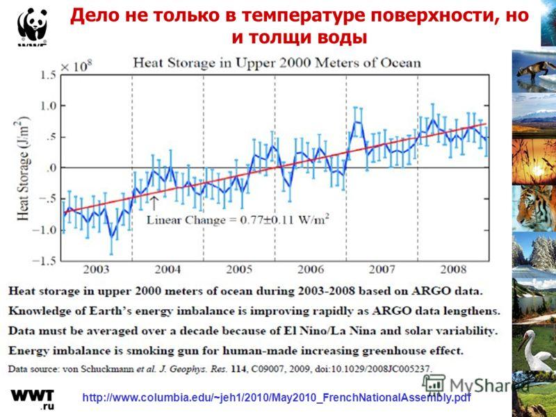 http://www.columbia.edu/~jeh1/2010/May2010_FrenchNationalAssembly.pdf Дело не только в температуре поверхности, но и толщи воды