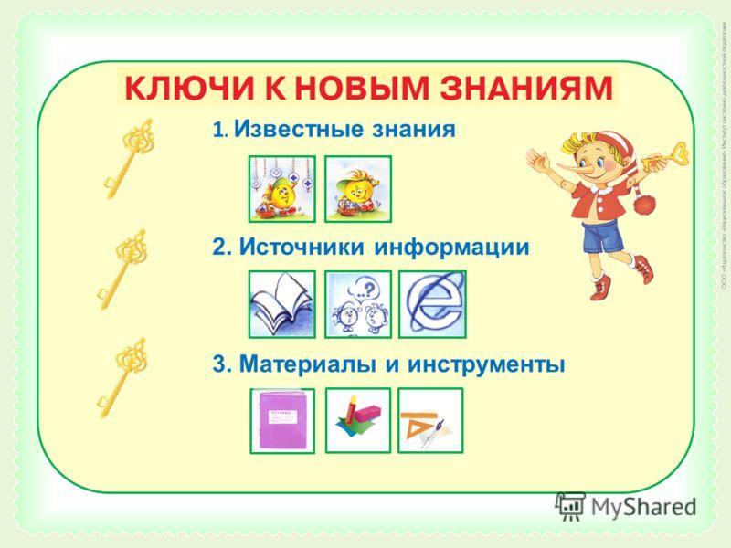 1. Известные знания 2. Источники информации 3. Материалы и инструменты