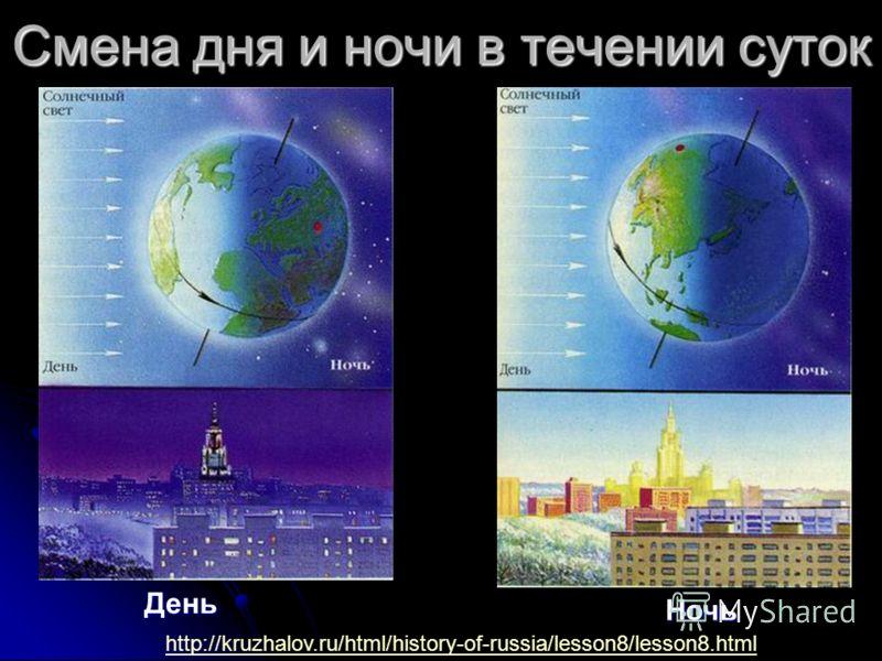 Cмена дня и ночи в течении суток День Ночь http://kruzhalov.ru/html/history-of-russia/lesson8/lesson8.html