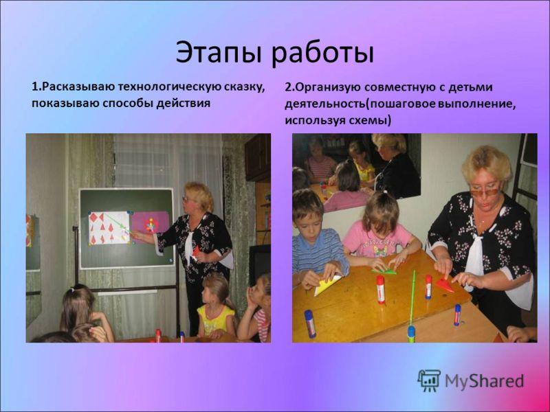 Этапы работы 1.Расказываю технологическую сказку, показываю способы действия 2.Организую совместную с детьми деятельность(пошаговое выполнение, используя схемы)