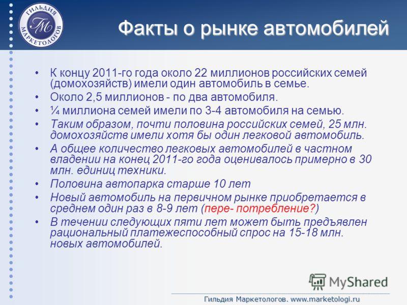 Гильдия Маркетологов. www.marketologi.ru Факты о рынке автомобилей К концу 2011-го года около 22 миллионов российских семей (домохозяйств) имели один автомобиль в семье. Около 2,5 миллионов - по два автомобиля. ¼ миллиона семей имели по 3-4 автомобил