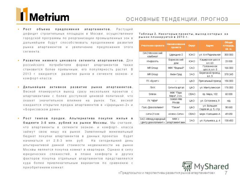 7 ОСНОВНЫЕ ТЕНДЕНЦИИ. ПРОГНОЗ Таблица 2. Некоторые проекты, выход которых на рынок планируется в 2013 г. Рост объема предложения апартаментов. Растущий дефицит строительных площадок в Москве, осуществление городской программы по реорганизации промышл