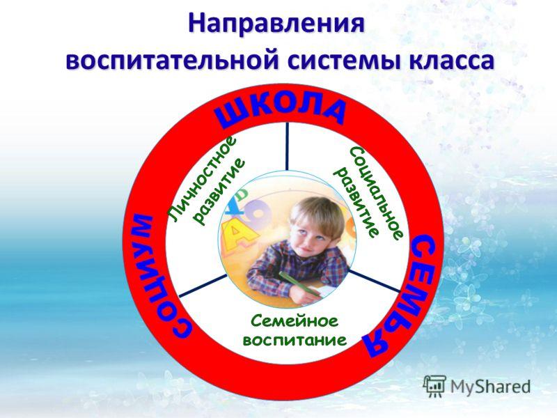 Направления воспитательной системы класса воспитательной системы класса
