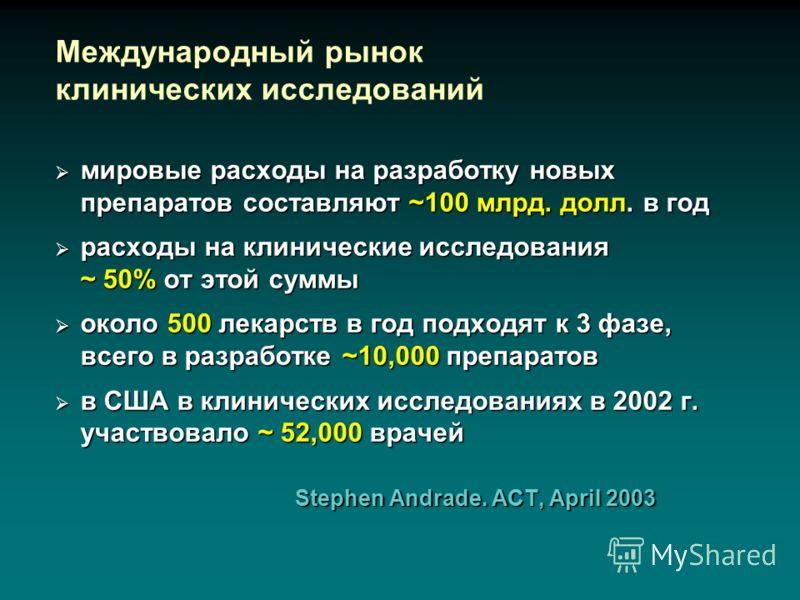 Международный рынок клинических исследований мировые расходы на разработку новых препаратов составляют ~100 млрд. долл. в год мировые расходы на разработку новых препаратов составляют ~100 млрд. долл. в год расходы на клинические исследования ~ 50% о