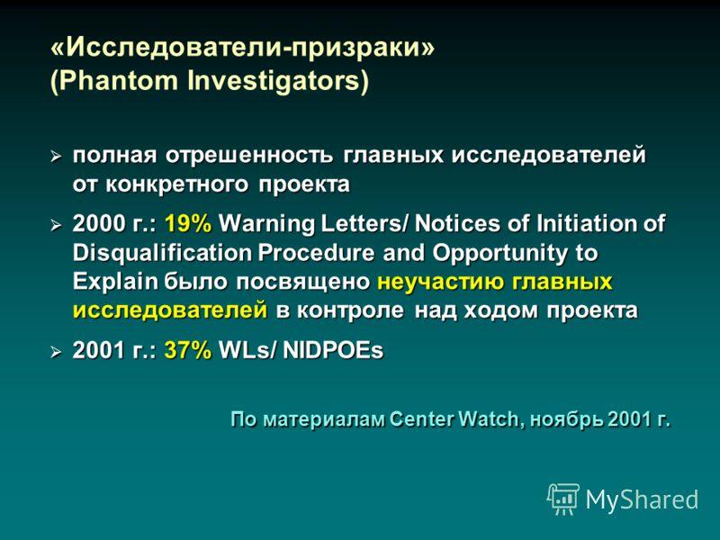 «Исследователи-призраки» (Phantom Investigators) полная отрешенность главных исследователей от конкретного проекта полная отрешенность главных исследователей от конкретного проекта 2000 г.: 19% Warning Letters/ Notices of Initiation of Disqualificati
