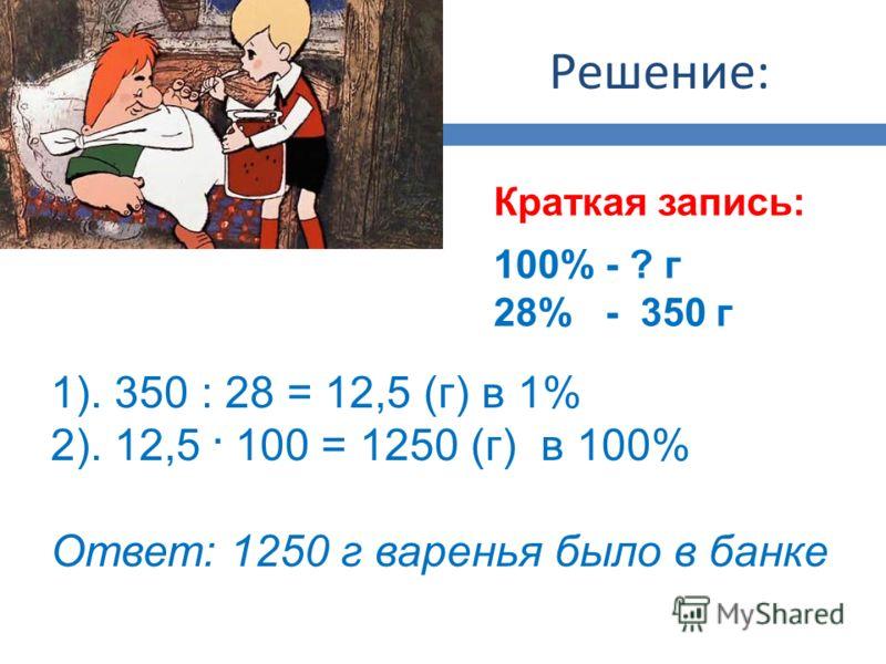 Решение: Краткая запись: 100% - ? г 28% - 350 г 1). 350 : 28 = 12,5 (г) в 1% 2). 12,5. 100 = 1250 (г) в 100% Ответ: 1250 г варенья было в банке