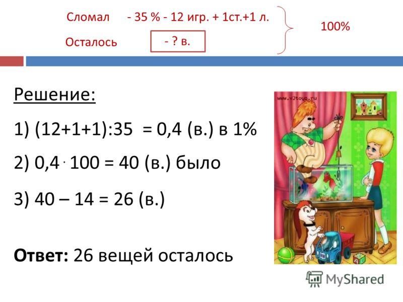 Сломал Осталось - 35 % - 12 игр. + 1ст.+1 л. - ? в. 100% Решение: 1) (12+1+1):35 = 0,4 (в.) в 1% 2) 0,4. 100 = 40 (в.) было 3) 40 – 14 = 26 (в.) Ответ: 26 вещей осталось