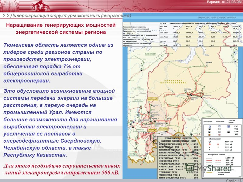 Вариант от 21.03.06г. Слайд 16 Наращивание генерирующих мощностей энергетической системы региона Тюменская область является одним из лидеров среди регионов страны по производству электроэнергии, обеспечивая порядка 7% от общероссийской выработки элек