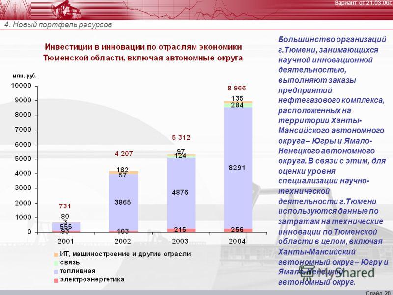 Вариант от 21.03.06г. Слайд 28 Большинство организаций г.Тюмени, занимающихся научной инновационной деятельностью, выполняют заказы предприятий нефтегазового комплекса, расположенных на территории Ханты- Мансийского автономного округа – Югры и Ямало-