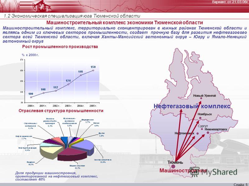 Вариант от 21.03.06г. Слайд 5 Машиностроительный комплекс экономики Тюменской области Машиностроительный комплекс, территориально сконцентрирован в южных районах Тюменской области и являясь одним из ключевых секторов промышленности, создает прочную б