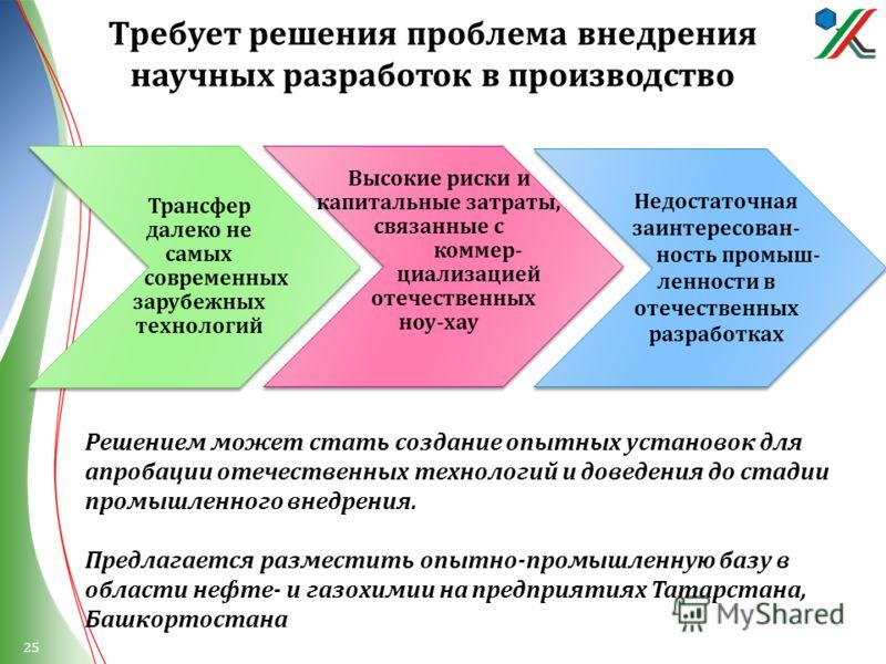 Требует решения проблема внедрения научных разработок в производство Высокие риски и капитальные затраты, связанные с коммер - циализацией отечественных ноу - хау Недостаточная заинтересован - ность промыш - ленности в отечественных разработках Решен