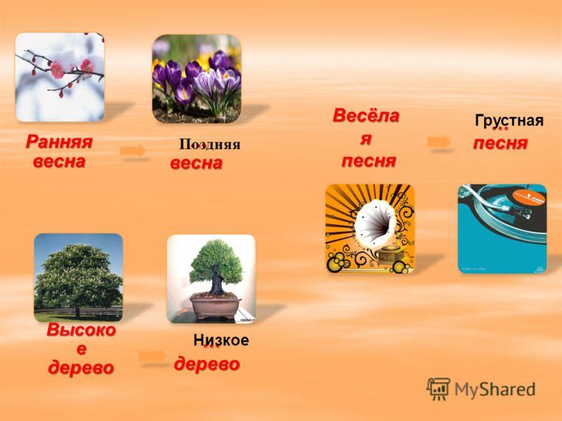 Ранняя весна …весна Весёла я песня песня … Высоко е дерево …дерево Поздняя Грустная Низкое