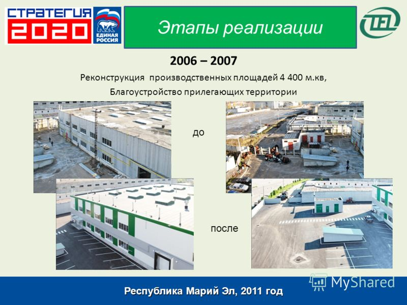 Республика Марий Эл, 2011 год Этапы реализации 2006 – 2007 Реконструкция производственных площадей 4 400 м.кв, Благоустройство прилегающих территории до после