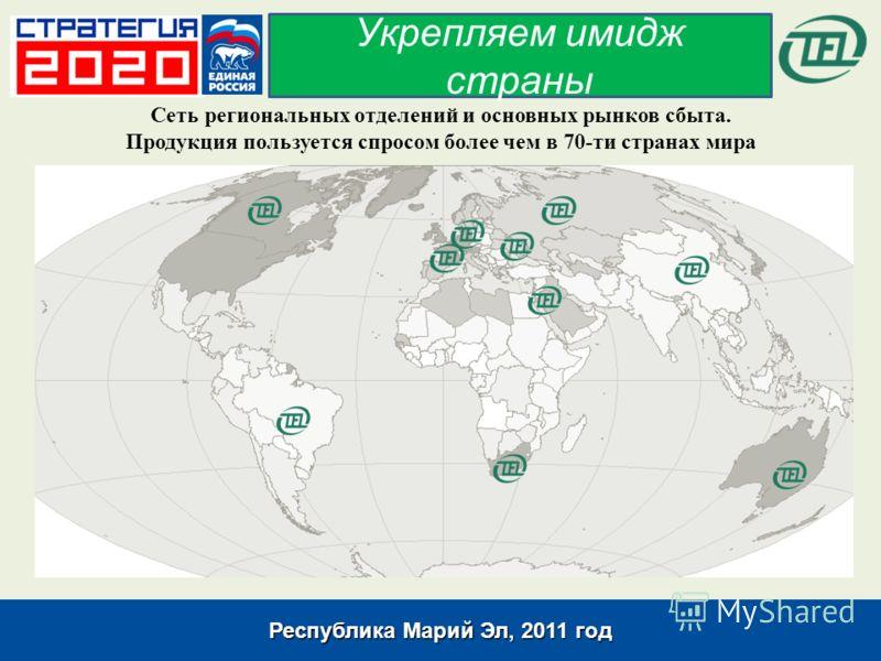Республика Марий Эл, 2011 год Укрепляем имидж страны Сеть региональных отделений и основных рынков сбыта. Продукция пользуется спросом более чем в 70-ти странах мира