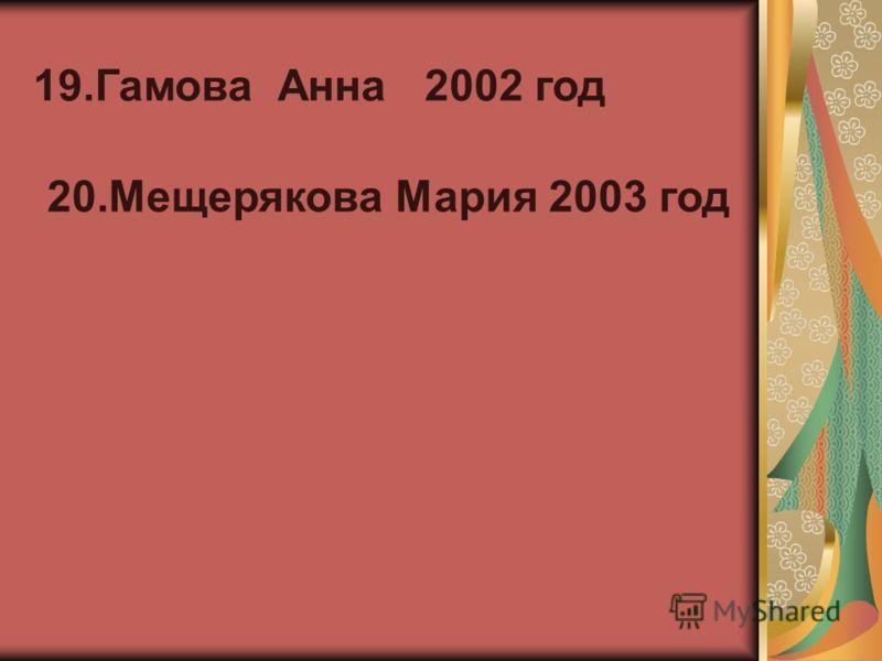 19.Гамова Анна 2002 год 20.Мещерякова Мария 2003 год