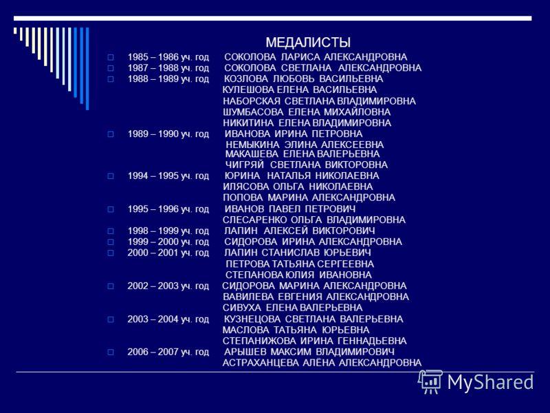 МЕДАЛИСТЫ 1985 – 1986 уч. год СОКОЛОВА ЛАРИСА АЛЕКСАНДРОВНА 1987 – 1988 уч. год СОКОЛОВА СВЕТЛАНА АЛЕКСАНДРОВНА 1988 – 1989 уч. год КОЗЛОВА ЛЮБОВЬ ВАСИЛЬЕВНА КУЛЕШОВА ЕЛЕНА ВАСИЛЬЕВНА НАБОРСКАЯ СВЕТЛАНА ВЛАДИМИРОВНА ШУМБАСОВА ЕЛЕНА МИХАЙЛОВНА НИКИТИН