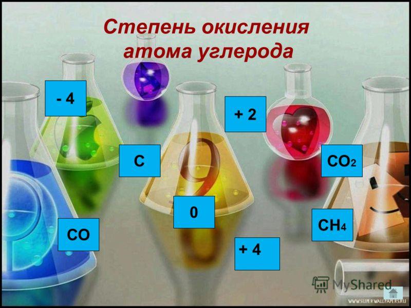 Степень окисления атома углерода 0 + 4 + 2 - 4 ССО 2 СО СН 4