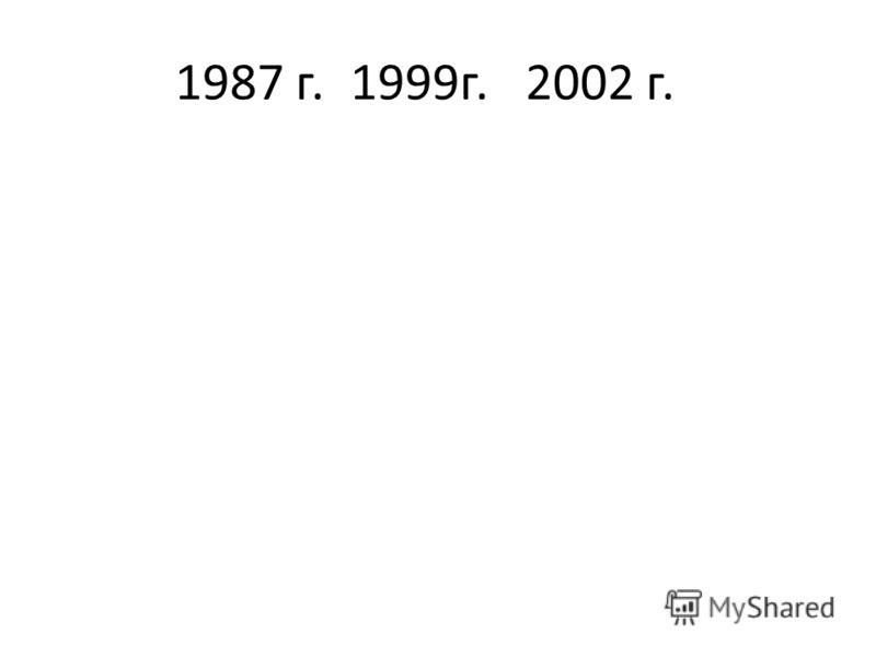 1987 г.1999г.2002 г.