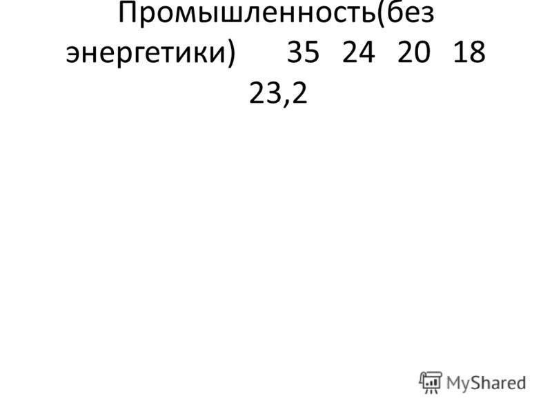 Промышленность(без энергетики)35242018 23,2