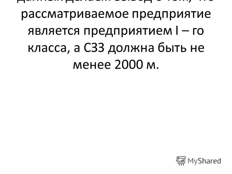 На основании полученных данных делаем вывод о том, что рассматриваемое предприятие является предприятием I – го класса, а СЗЗ должна быть не менее 2000 м.