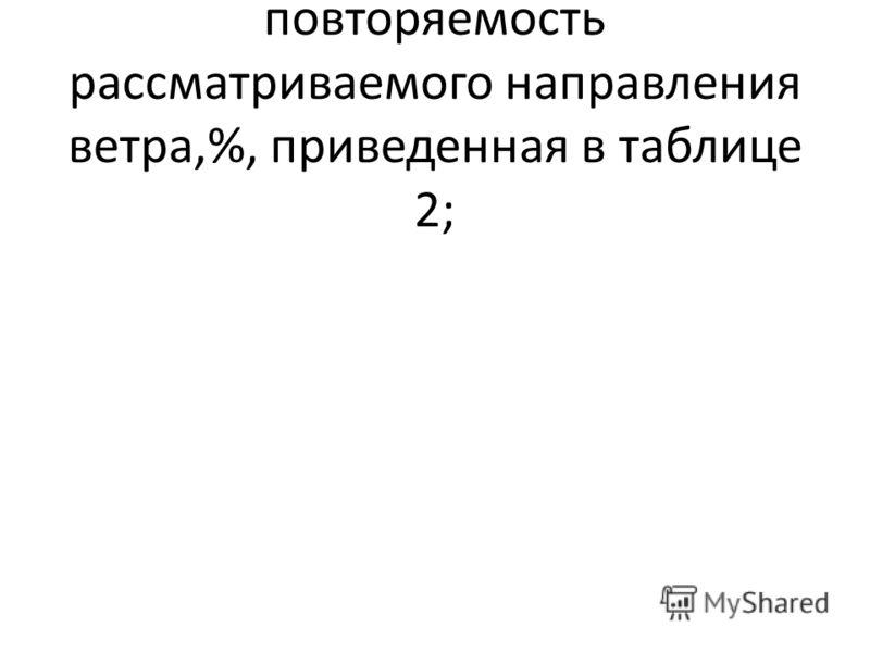 P – среднегодовая повторяемость рассматриваемого направления ветра,%, приведенная в таблице 2;