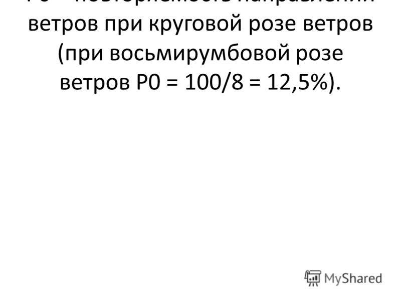 P0 – повторяемость направлений ветров при круговой розе ветров (при восьмирумбовой розе ветров P0 = 100/8 = 12,5%).