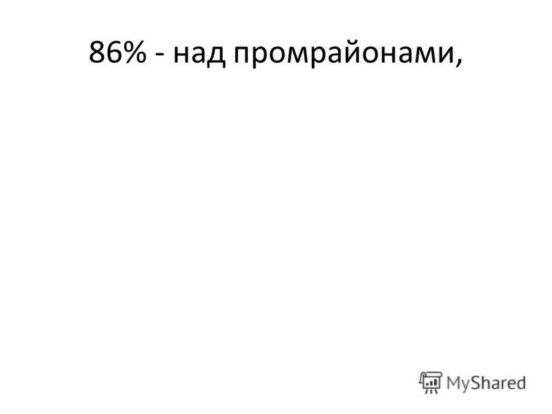 86% - над промрайонами,
