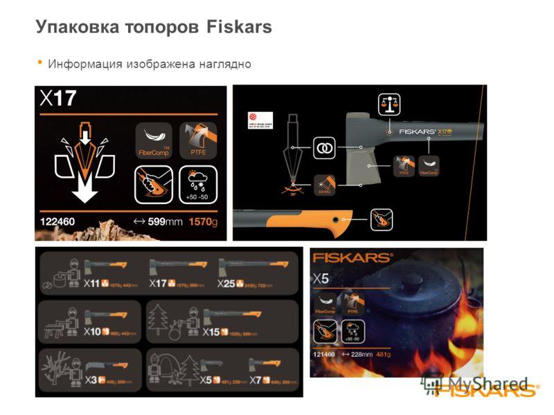 Упаковка топоров Fiskars Информация изображена наглядно