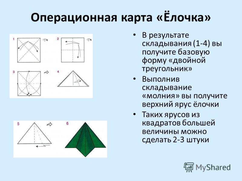 Операционная карта «Ёлочка» В результате складывания (1-4) вы получите базовую форму «двойной треугольник» Выполнив складывание «молния» вы получите верхний ярус ёлочки Таких ярусов из квадратов большей величины можно сделать 2-3 штуки
