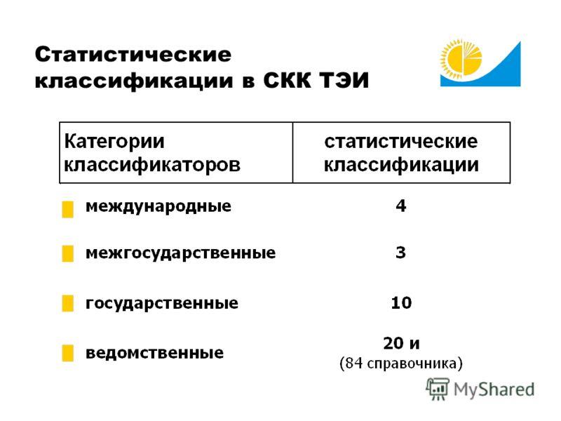 Статистические классификации в СКК ТЭИ