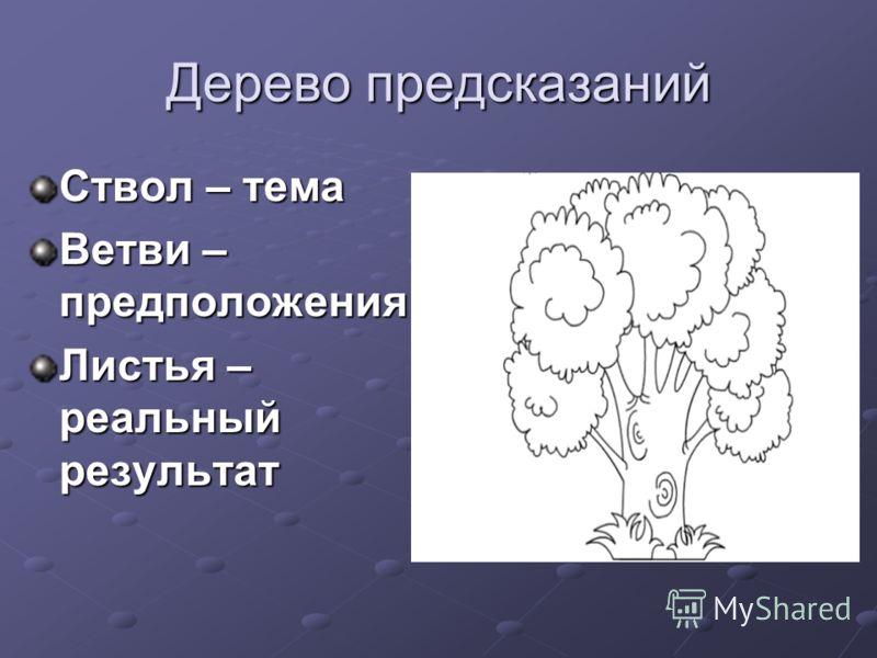 Дерево предсказаний Ствол – тема Ветви – предположения Листья – реальный результат