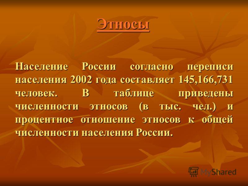 ЭЭЭЭ тттт нннн оооо сссс ыыыыНаселение России согласно переписи населения 2002 года составляет 145,166,731 человек. В таблице приведены численности этносов (в тыс. чел.) и процентное отношение этносов к общей численности населения России.