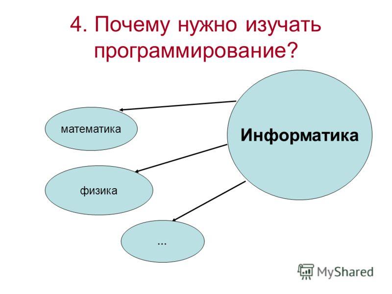 4. Почему нужно изучать программирование? Информатика математика физика …