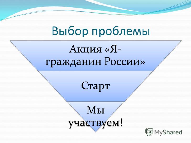 Выбор проблемы Акция «Я- гражданин России» Старт Мы участвуем!