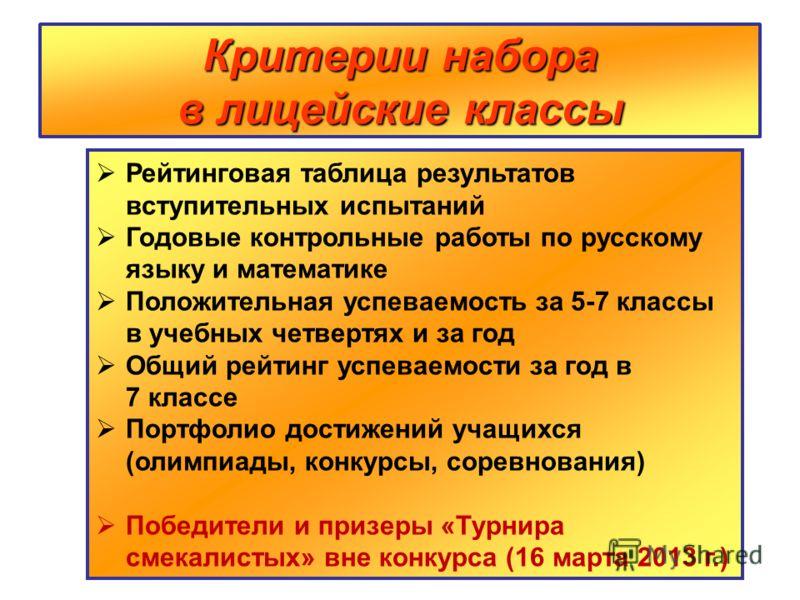 Критерии набора в лицейские классы Рейтинговая таблица результатов вступительных испытаний Годовые контрольные работы по русскому языку и математике Положительная успеваемость за 5-7 классы в учебных четвертях и за год Общий рейтинг успеваемости за г