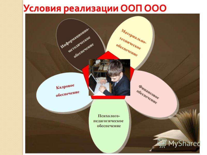 Условия реализации ООП ООО Условия реализации ООП ООО