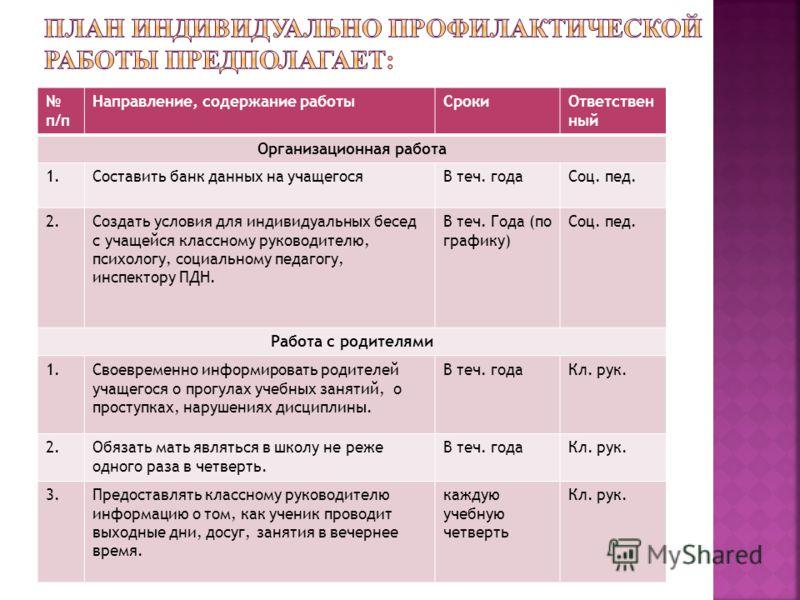 Рекомендуемая документация