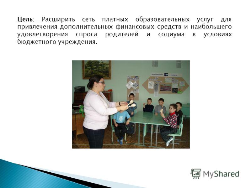 Цель: Расширить сеть платных образовательных услуг для привлечения дополнительных финансовых средств и наибольшего удовлетворения спроса родителей и социума в условиях бюджетного учреждения.