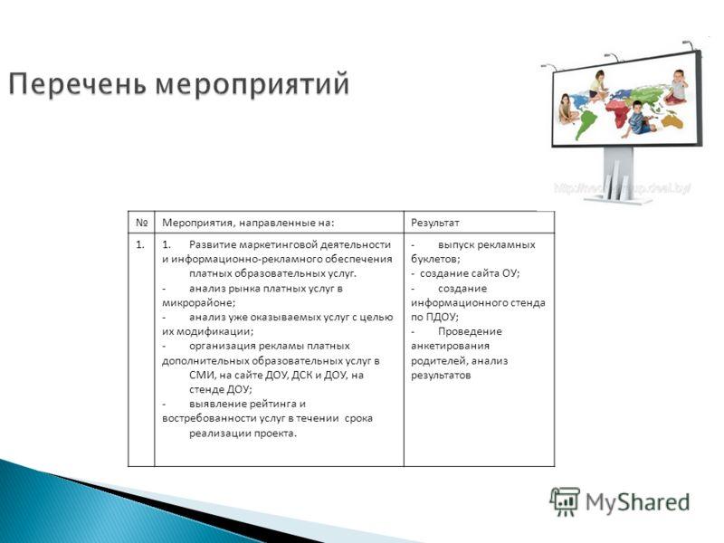 Мероприятия, направленные на:Результат 1.1.Развитие маркетинговой деятельности и информационно-рекламного обеспечения платных образовательных услуг. -анализ рынка платных услуг в микрорайоне; -анализ уже оказываемых услуг с целью их модификации; -орг