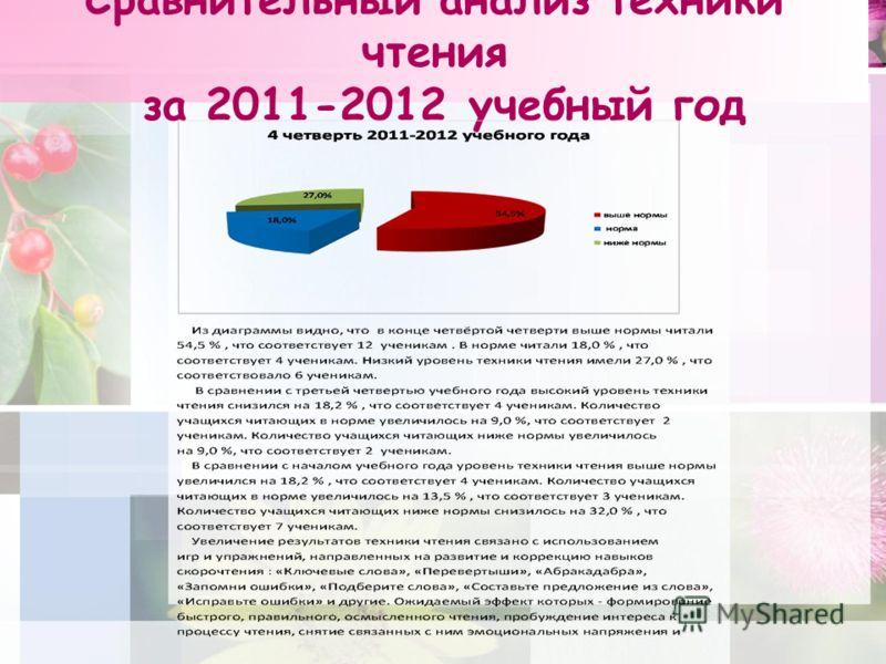 Сравнительный анализ техники чтения за 2011-2012 учебный год