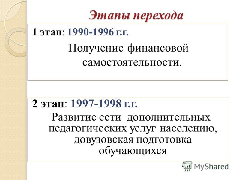 Этапы перехода 1 этап: 1990-1996 г.г. Получение финансовой самостоятельности. 2 этап: 1997-1998 г.г. Развитие сети дополнительных педагогических услуг населению, довузовская подготовка обучающихся