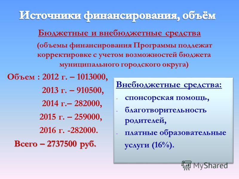 Бюджетные и внебюджетные средства (объемы финансирования Программы подлежат корректировке с учетом возможностей бюджета муниципального городского округа) Объем : 2012 г. – 1013000, 2013 г. – 910500, 2014 г.– 282000, 2015 г. – 259000, 2016 г. -282000.