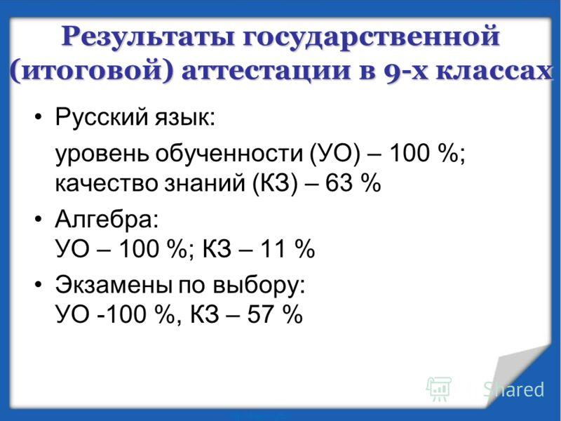 Результаты государственной (итоговой) аттестации в 9-х классах Русский язык: уровень обученности (УО) – 100 %; качество знаний (КЗ) – 63 % Алгебра: УО – 100 %; КЗ – 11 % Экзамены по выбору: УО -100 %, КЗ – 57 %