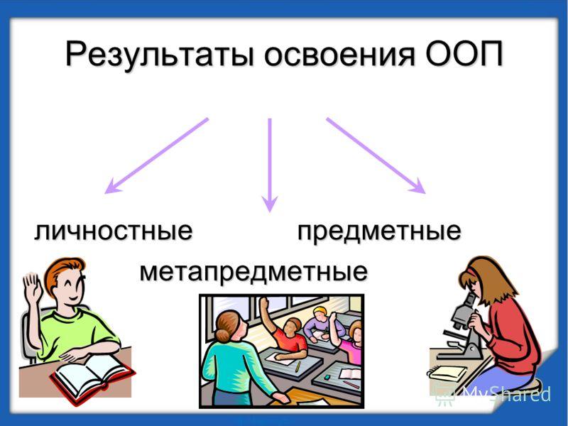 Результаты освоения ООП личностные предметные метапредметные метапредметные