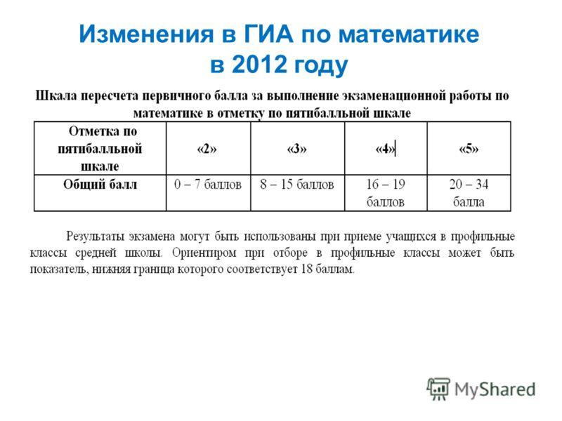 Изменения в ГИА по математике в 2012 году