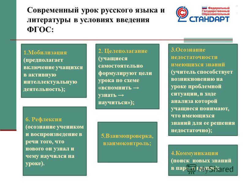 Схема анализа урока русского языка фото 286