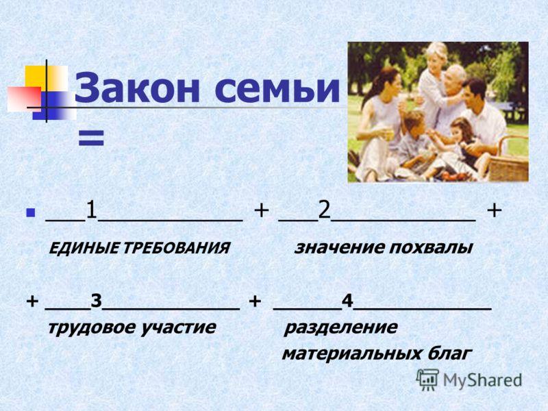 Закон семьи = ___1___________ + ___2___________ + ЕДИНЫЕ ТРЕБОВАНИЯ значение похвалы + ____3____________ + ______4____________ трудовое участие разделение материальных благ