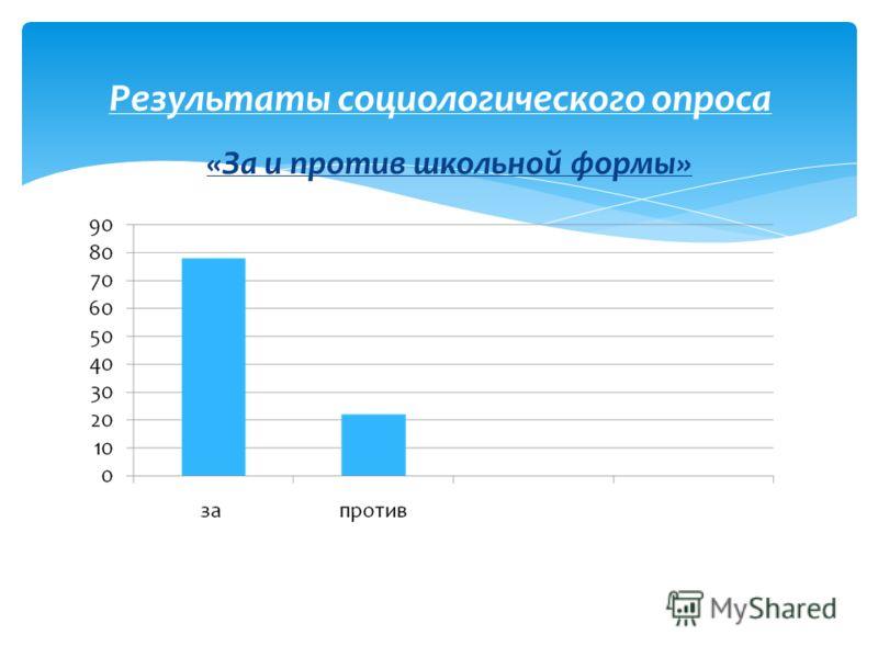 Результаты социологического опроса «За и против школьной формы»